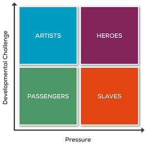 Heroes and Artists